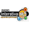 Interativa_ALDEIAS_ALTAS_MA_.png